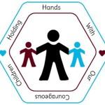 child hands logo